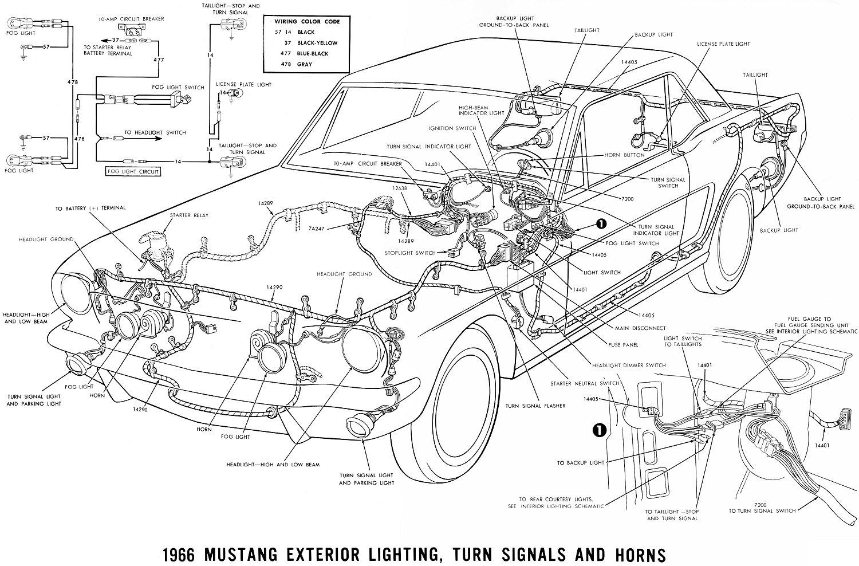[SODI_2457]   Vintage Mustang Wiring Diagrams   1966 Mustang Dash Wiring Diagram Free Picture      jacobsonrs.tripod.com