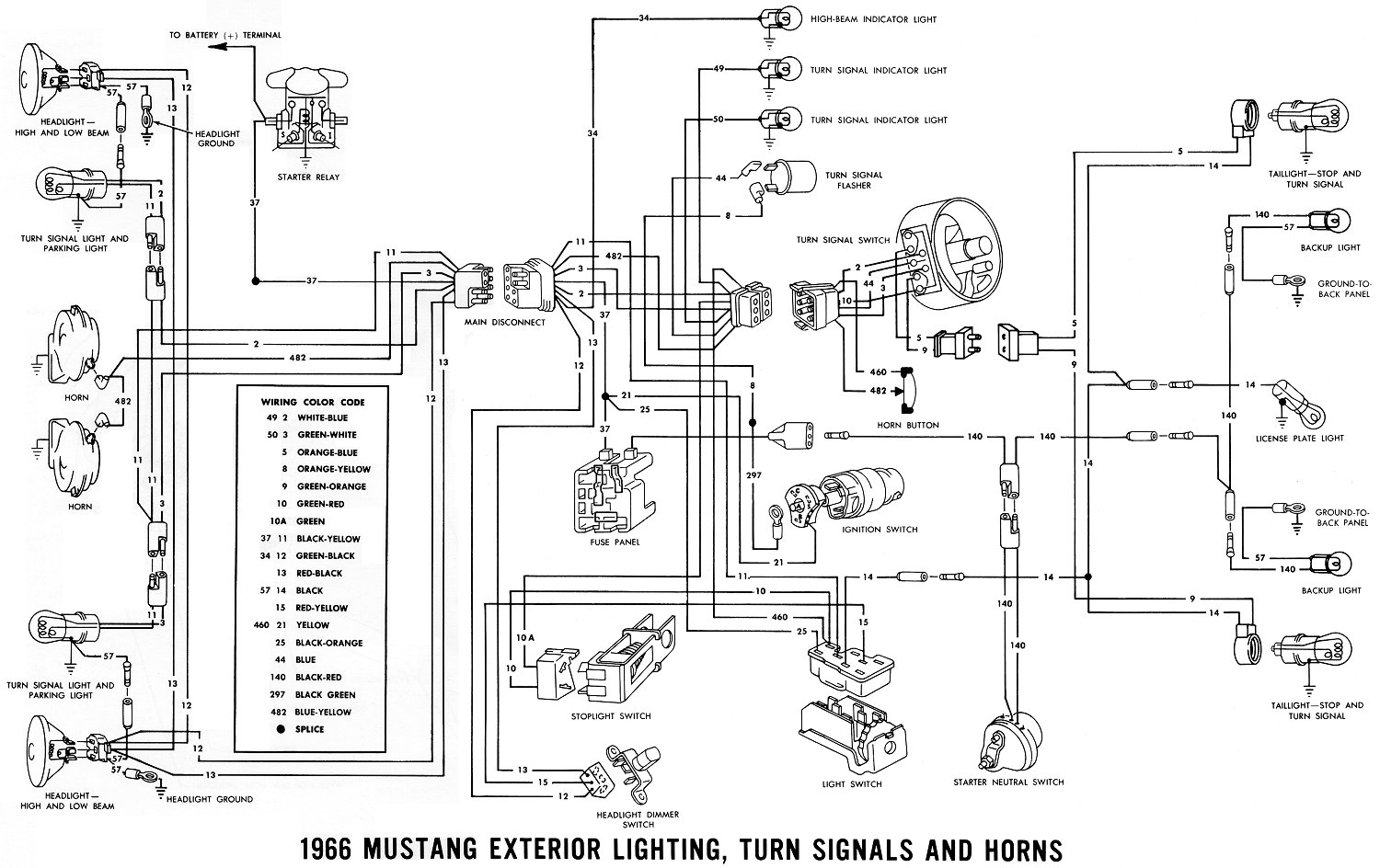 66 mustang convertible wiring harness - wiring diagrams long sick-dish -  sick-dish.ipiccolidi3p.it  sick-dish.ipiccolidi3p.it